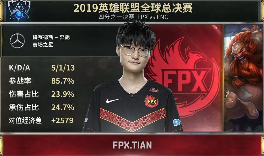 【战报】中期骤然加快节奏,FPX抓到突破口战胜FNC晋级四强